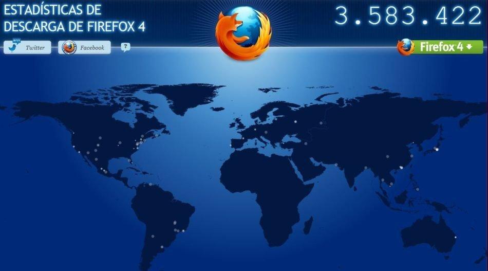 Descargas de Firefox 4
