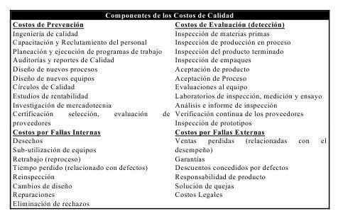 Fuente: Blocher, Chen, Lin, Cost Management a strategic emphasis management