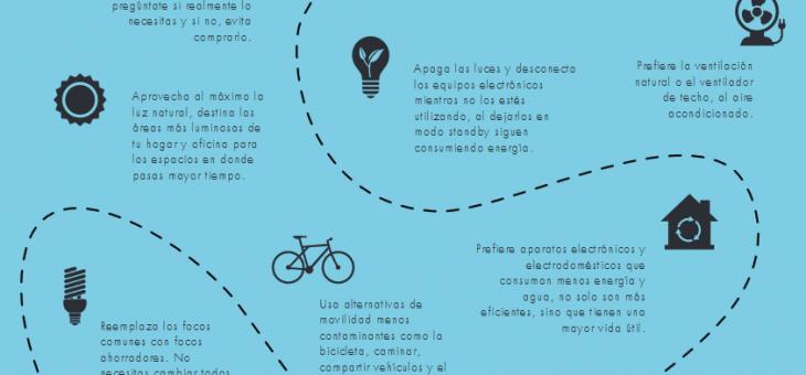 Hora del Planeta: Uso más eficiente de la energía