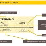 Nuevo Reglamento General de la Ley de Cheques
