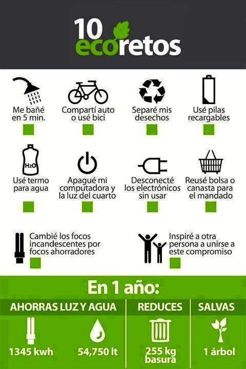 Ecoretos. Fuente: Reciclaje Costa Rica